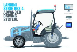 LANDINI ADVANCED DRIVING STYLE